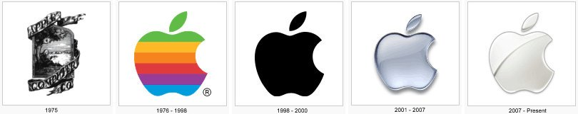 History_of_Apple_LogoII