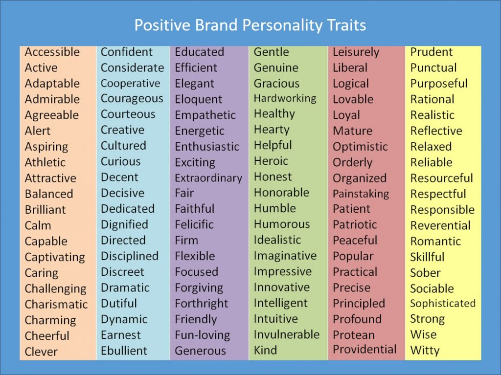 A list of positive brand personality traits.